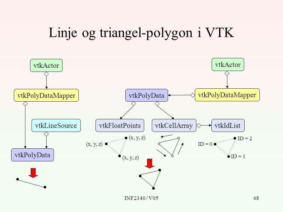INF2340 / V0548 Linje og triangel-polygon i VTK vtkActor vtkPolyDataMapper vtkLineSource vtkActor vtkPolyData vtkFloatPointsvtkCellArrayvtkIdList (x, y, z) ID = 2 ID = 1 ID = 0 vtkPolyDataMapper vtkPolyData