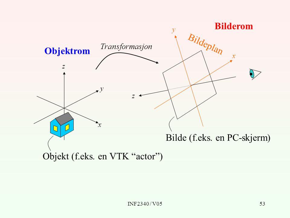 """INF2340 / V0553 y z x x y z Objekt (f.eks. en VTK """"actor"""") Bilde (f.eks. en PC-skjerm) Objektrom Bilderom Transformasjon Bildeplan"""