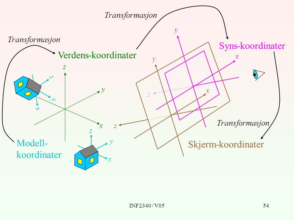 INF2340 / V0554 y z x x y z Verdens-koordinater y z x y z x Modell- koordinater Syns-koordinater x y z Skjerm-koordinater Transformasjon