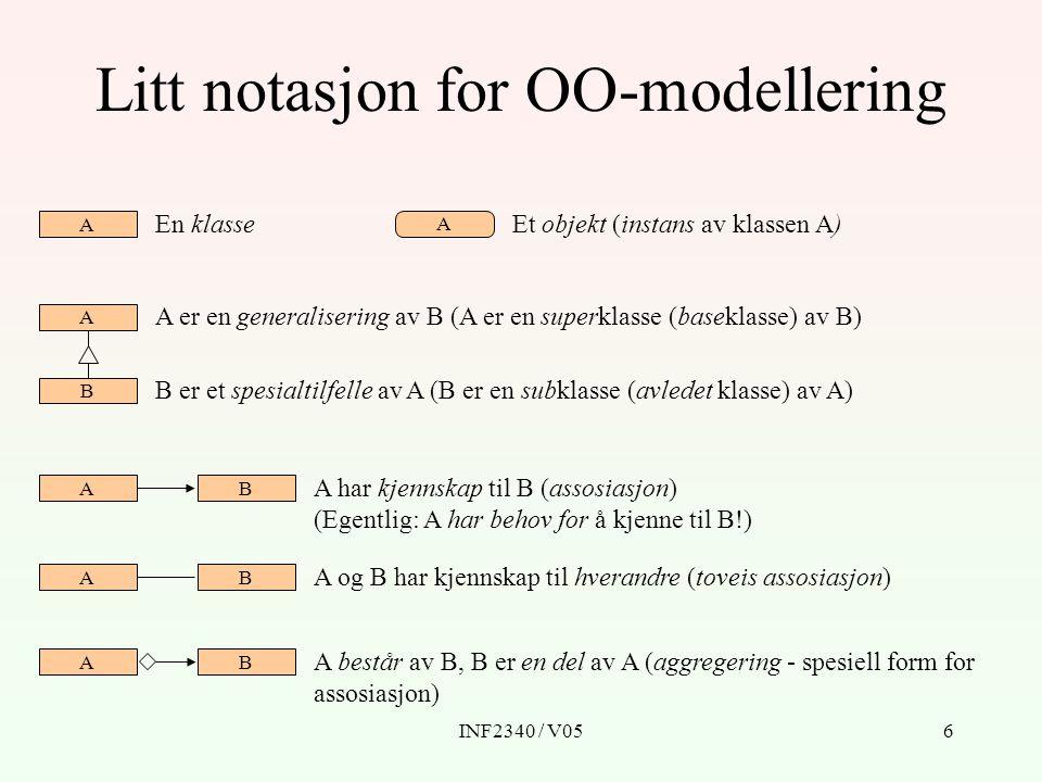 INF2340 / V056 En klasse A Litt notasjon for OO-modellering B er et spesialtilfelle av A (B er en subklasse (avledet klasse) av A) B A A er en generalisering av B (A er en superklasse (baseklasse) av B) A består av B, B er en del av A (aggregering - spesiell form for assosiasjon) AB AB A har kjennskap til B (assosiasjon) (Egentlig: A har behov for å kjenne til B!) AB A og B har kjennskap til hverandre (toveis assosiasjon) Et objekt (instans av klassen A) A