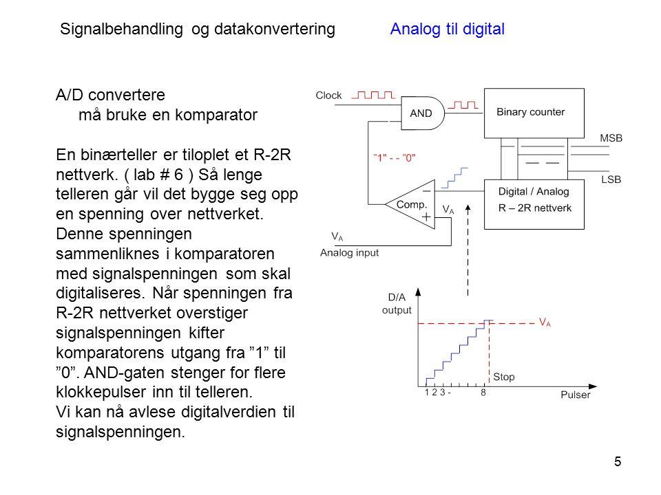 5 Signalbehandling og datakonverteringAnalog til digital A/D convertere må bruke en komparator En binærteller er tiloplet et R-2R nettverk. ( lab # 6