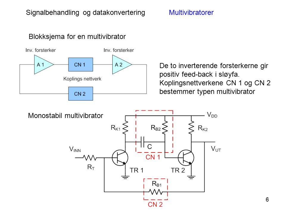6 Signalbehandling og datakonverteringMultivibratorer Blokksjema for en multivibrator De to inverterende forsterkerne gir positiv feed-back i sløyfa.