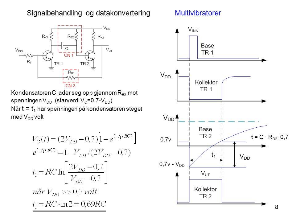 8 Signalbehandling og datakonverteringMultivibratorer Kondensatoren C lader seg opp gjennom R B2 mot spenningen V DD. (starverdi V C =0,7-V DD ) Når t