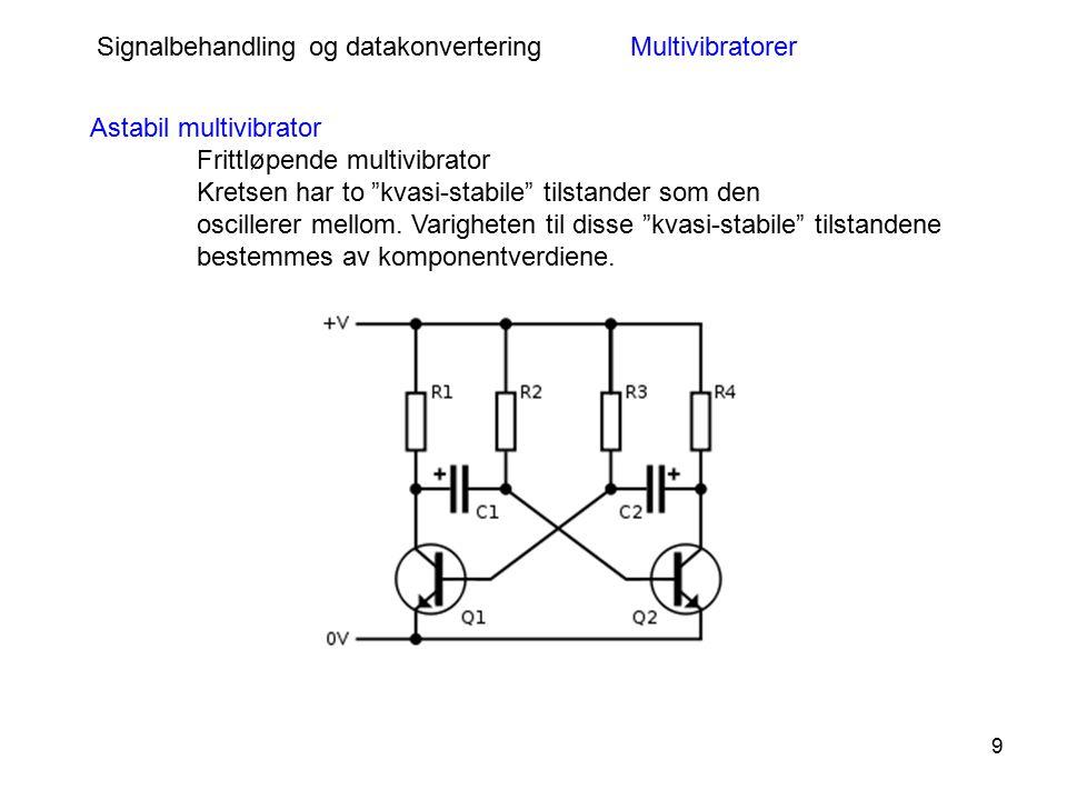 """9 Astabil multivibrator Frittløpende multivibrator Kretsen har to """"kvasi-stabile"""" tilstander som den oscillerer mellom. Varigheten til disse """"kvasi-st"""