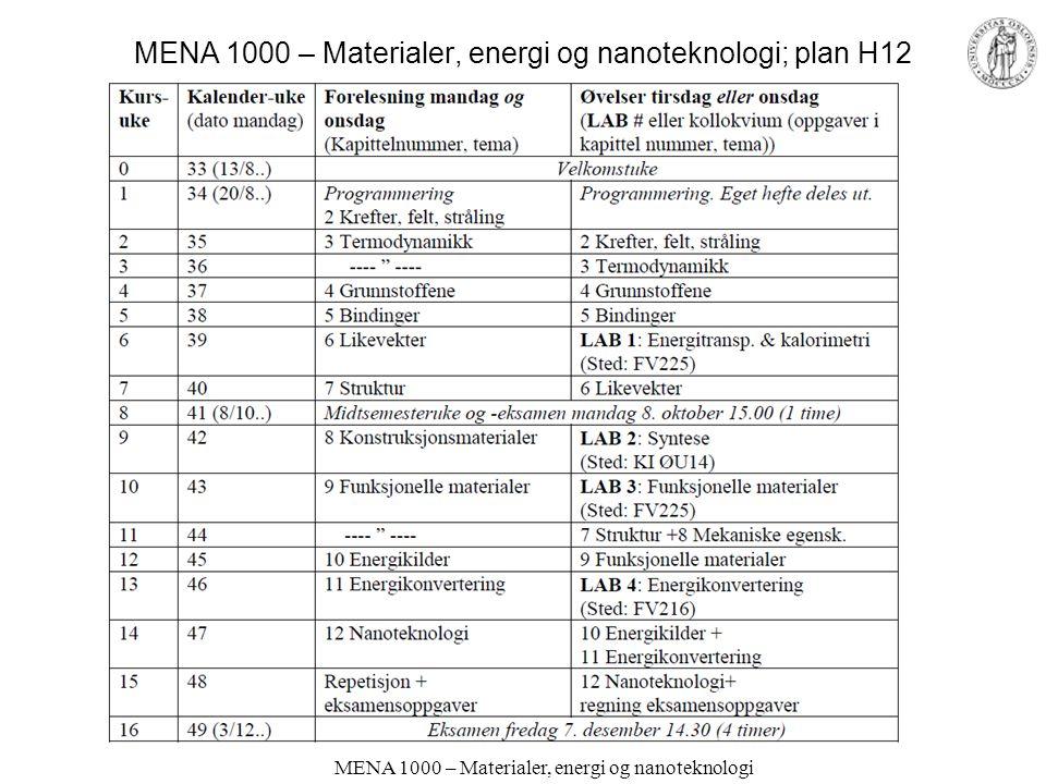 MENA 1000 – Materialer, energi og nanoteknologi MENA 1000 – Materialer, energi og nanoteknologi; plan H12