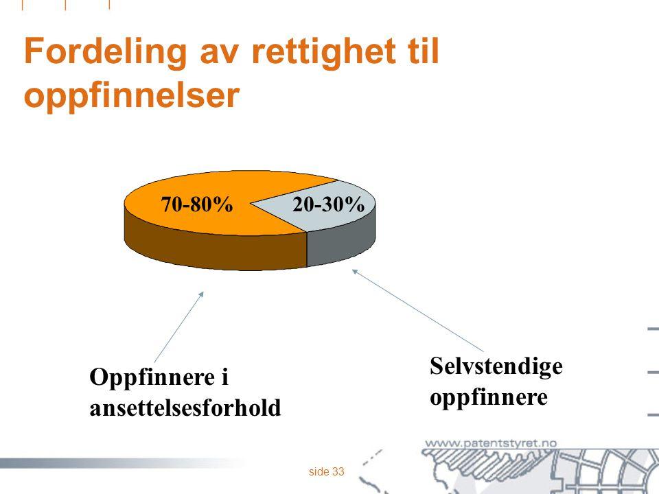side 33 Selvstendige oppfinnere Oppfinnere i ansettelsesforhold 70-80%20-30% Fordeling av rettighet til oppfinnelser