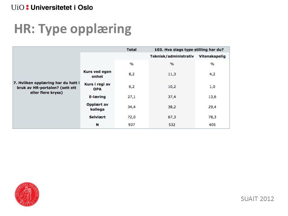 HR: Type opplæring SUAIT 2012