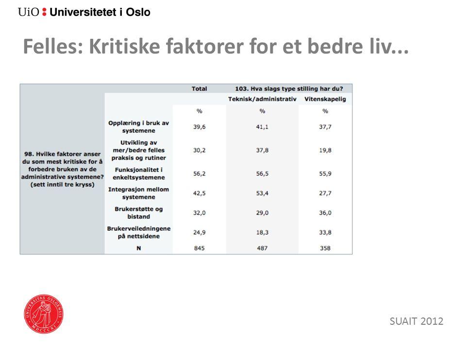 Felles: Kritiske faktorer for et bedre liv... SUAIT 2012