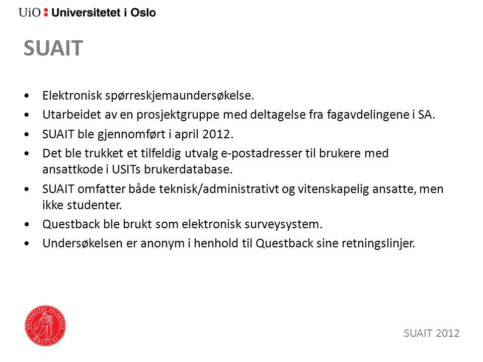 SUAIT Elektronisk spørreskjemaundersøkelse.
