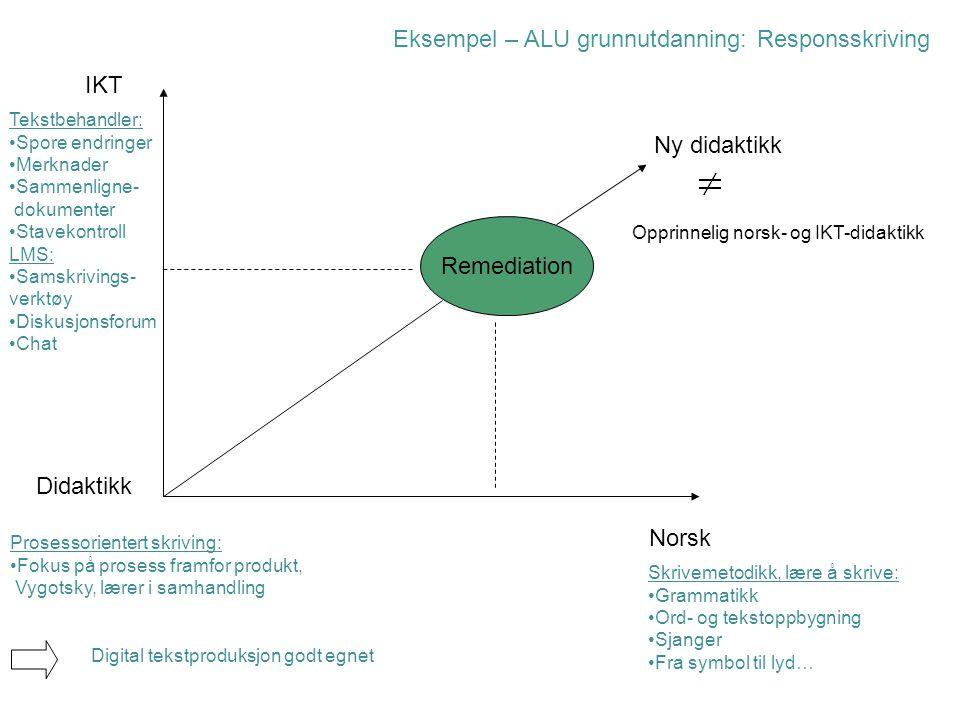 Remediation IKT Norsk Didaktikk Ny didaktikk Eksempel – ALU grunnutdanning: Responsskriving Tekstbehandler: Spore endringer Merknader Sammenligne- dok