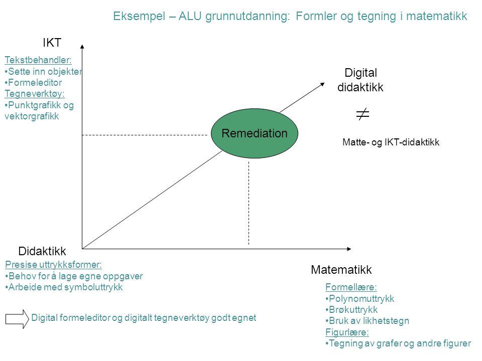 Remediation IKT Matematikk Didaktikk Digital didaktikk Eksempel – ALU grunnutdanning: Formler og tegning i matematikk Tekstbehandler: Sette inn objekt