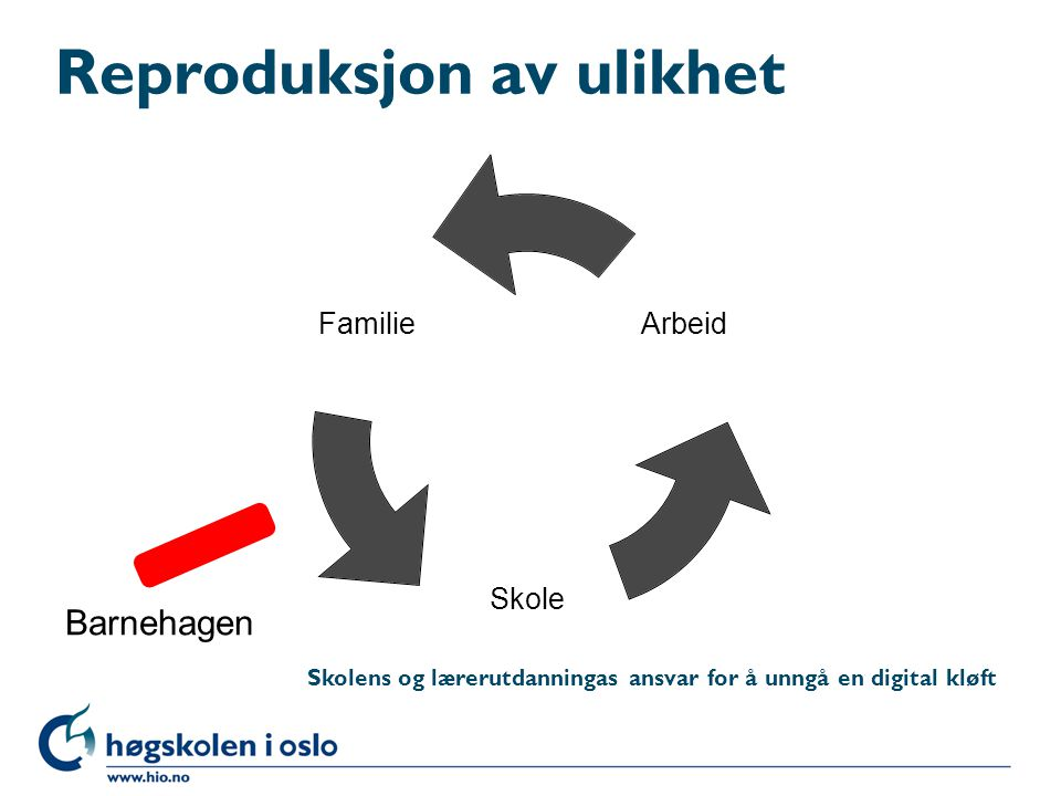 Reproduksjon av ulikhet Barnehagen Skolens og lærerutdanningas ansvar for å unngå en digital kløft