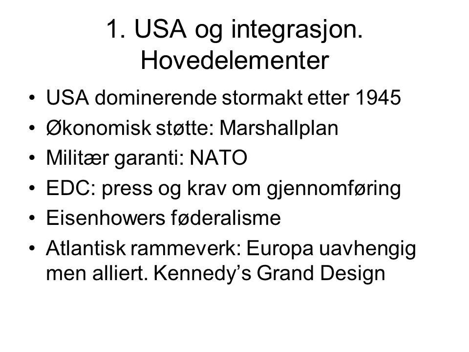 1. USA og integrasjon.