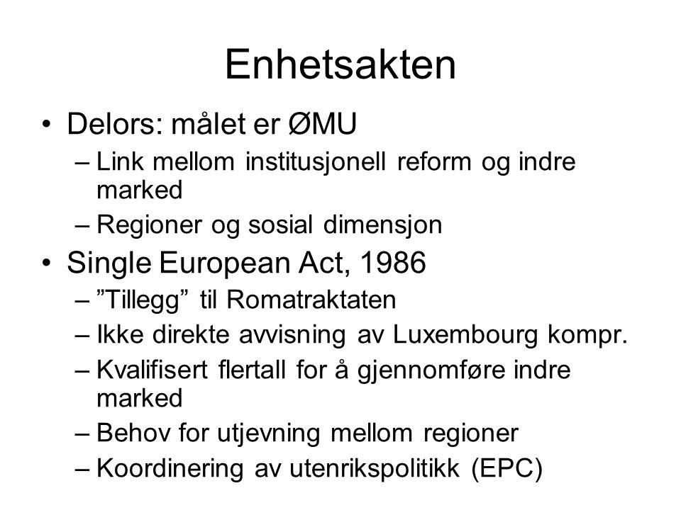 Enhetsakten Delors: målet er ØMU –Link mellom institusjonell reform og indre marked –Regioner og sosial dimensjon Single European Act, 1986 – Tillegg til Romatraktaten –Ikke direkte avvisning av Luxembourg kompr.
