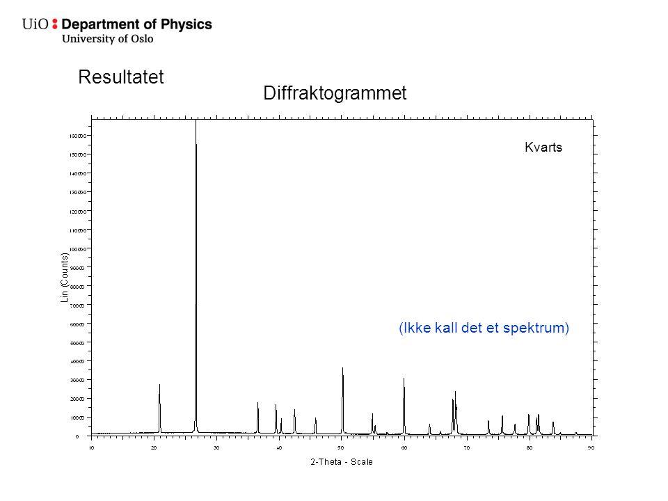 Resultatet Diffraktogrammet Kvarts (Ikke kall det et spektrum)