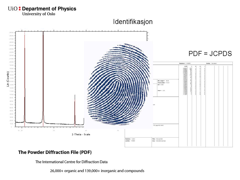Identifikasjon PDF = JCPDS