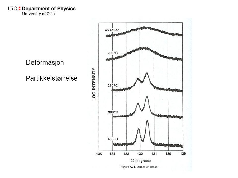 Deformasjon Partikkelstørrelse