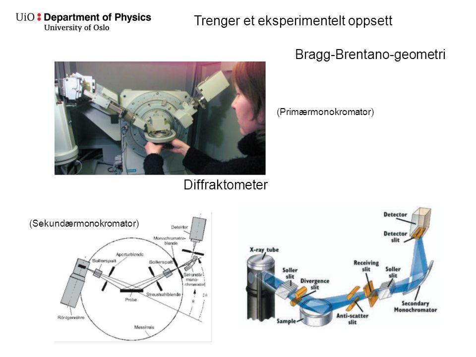 Trenger et eksperimentelt oppsett Diffraktometer Bragg-Brentano-geometri (Primærmonokromator) (Sekundærmonokromator)