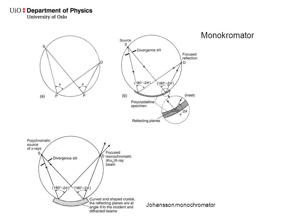 Trenger detektor … Trenger noen spalter … Fixed slits: Smaler area at high angle  Smaller area at high angles Variable slits: Same area at all angles
