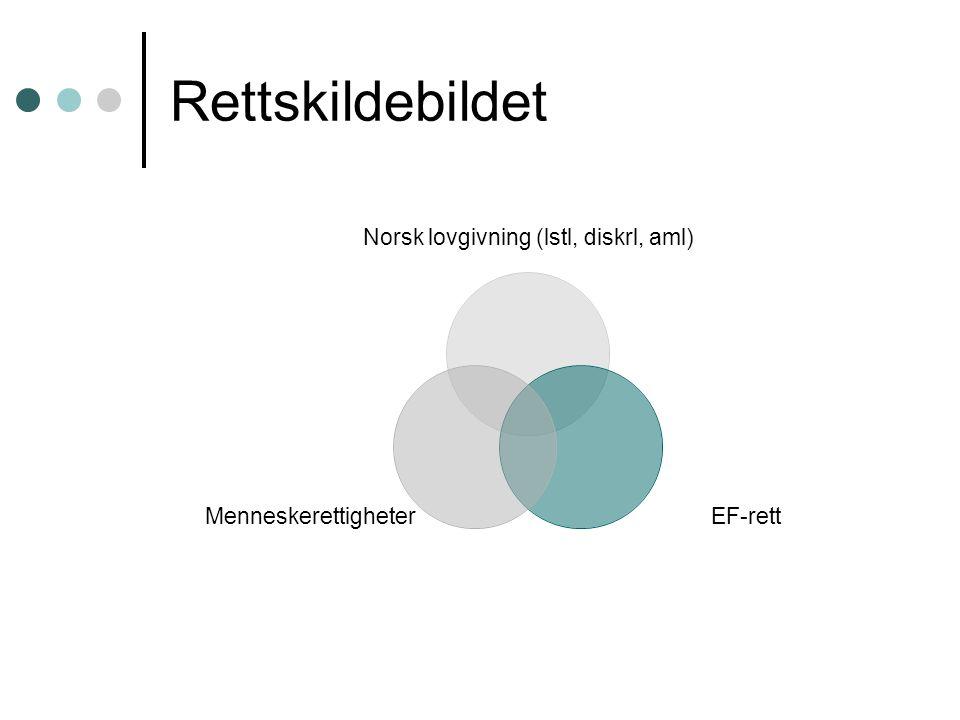 Rettskildebildet Norsk lovgivning (lstl, diskrl, aml) EF-rettMenneskerettigheter