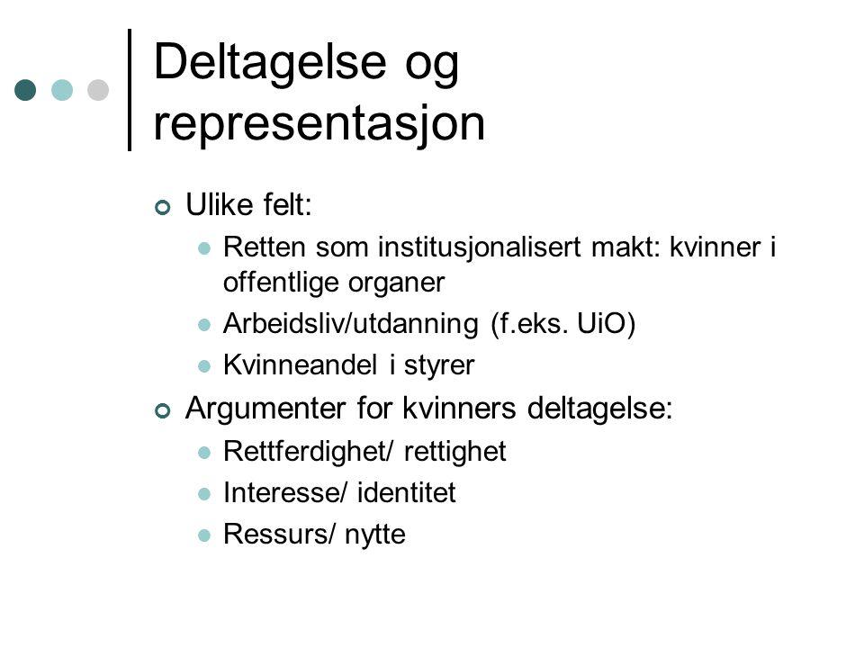 Deltagelse og representasjon Ulike felt: Retten som institusjonalisert makt: kvinner i offentlige organer Arbeidsliv/utdanning (f.eks.