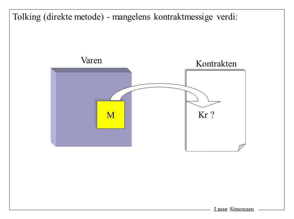 Lasse Simonsen M M Kr .