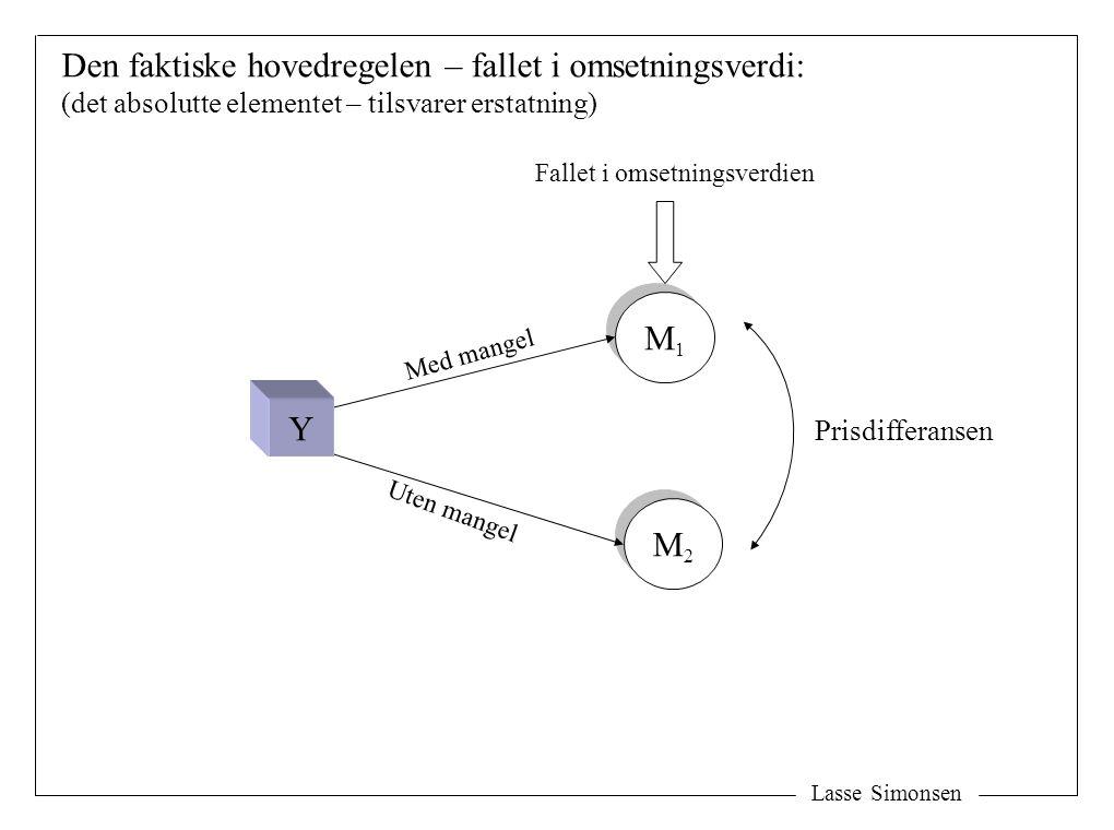 Lasse Simonsen Den faktiske hovedregelen – fallet i omsetningsverdi: (det absolutte elementet – tilsvarer erstatning) M1M1 M1M1 M2M2 M2M2 Prisdifferansen Fallet i omsetningsverdien Uten mangel Med mangel Y