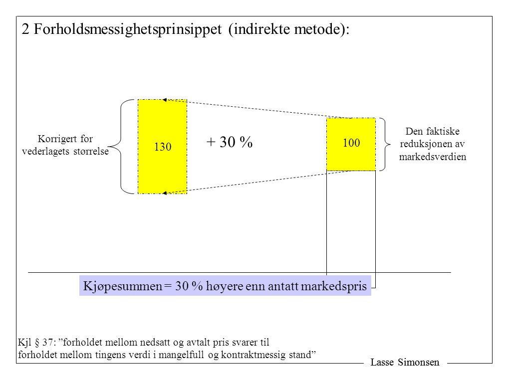 Lasse Simonsen Korrigert for vederlagets størrelse + 30 % 2 Forholdsmessighetsprinsippet (indirekte metode): Den faktiske reduksjonen av markedsverdien Kjøpesummen = 30 % høyere enn antatt markedspris Kjl § 37: forholdet mellom nedsatt og avtalt pris svarer til forholdet mellom tingens verdi i mangelfull og kontraktmessig stand 100 130