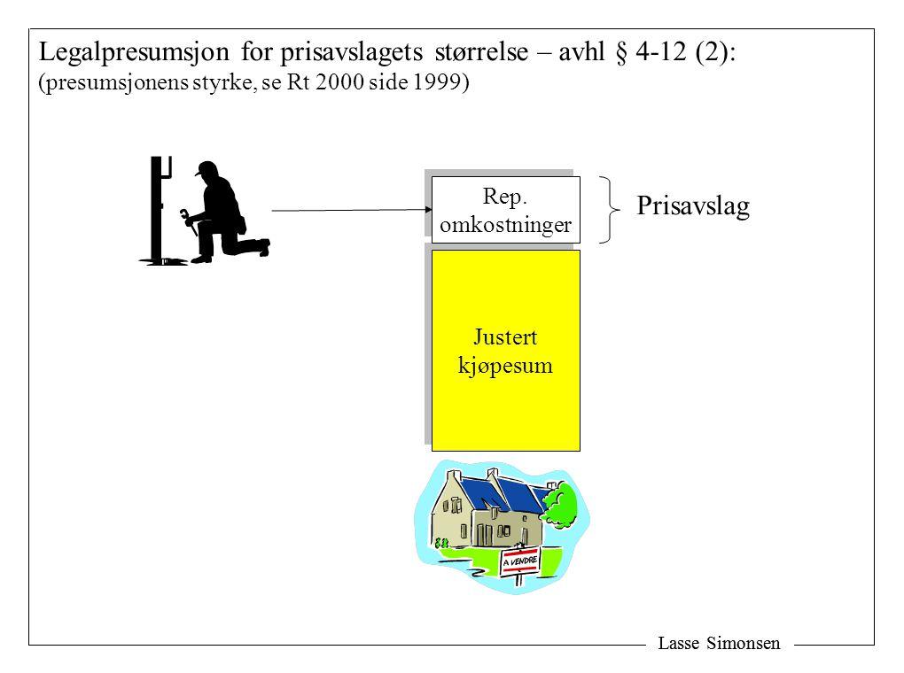 Lasse Simonsen Legalpresumsjon for prisavslagets størrelse – avhl § 4-12 (2): (presumsjonens styrke, se Rt 2000 side 1999) Justert kjøpesum Justert kjøpesum Rep.