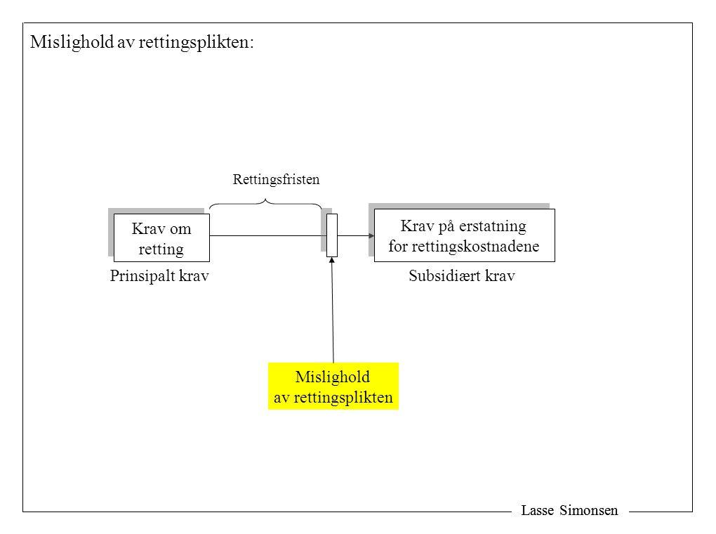 Lasse Simonsen Mislighold av rettingsplikten: Krav om retting Krav om retting Rettingsfristen Krav på erstatning for rettingskostnadene Krav på erstatning for rettingskostnadene Mislighold av rettingsplikten Prinsipalt kravSubsidiært krav