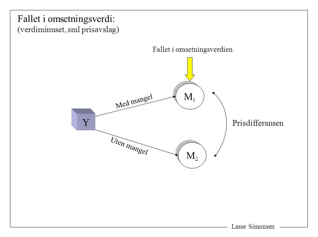 Lasse Simonsen Fallet i omsetningsverdi: (verdiminuset, sml prisavslag) M1M1 M1M1 M2M2 M2M2 Prisdifferansen Fallet i omsetningsverdien Uten mangel Med mangel Y