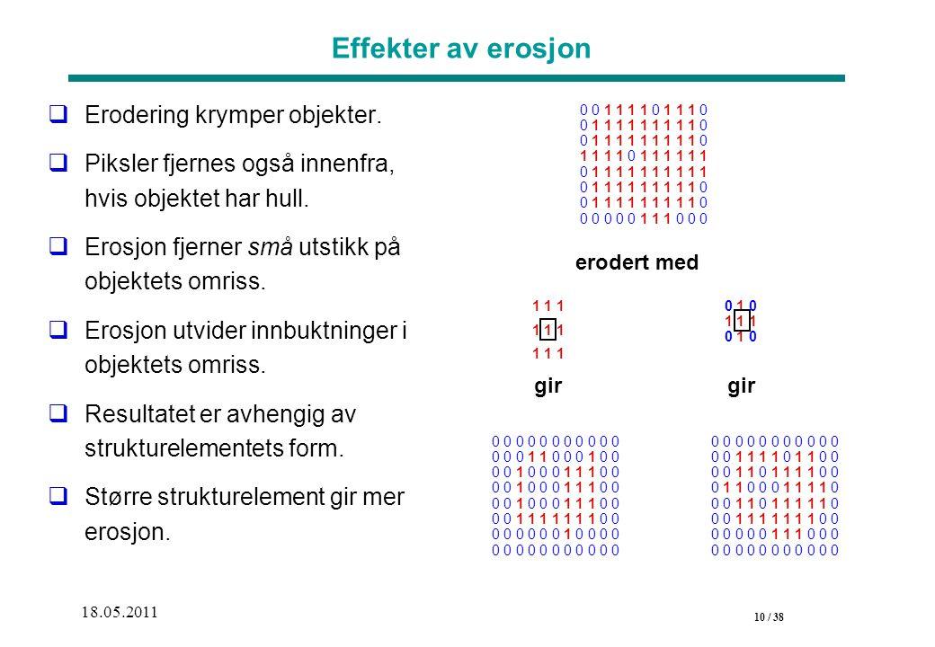 10 / 38 18.05.2011 Effekter av erosjon 0 0 1 1 1 1 0 1 1 1 0 0 1 1 1 1 1 1 1 1 1 0 1 1 1 1 0 1 1 1 1 1 1 0 1 1 1 1 1 1 1 1 1 1 0 1 1 1 1 1 1 1 1 1 0 0 0 0 0 0 1 1 1 0 0 0  Erodering krymper objekter.