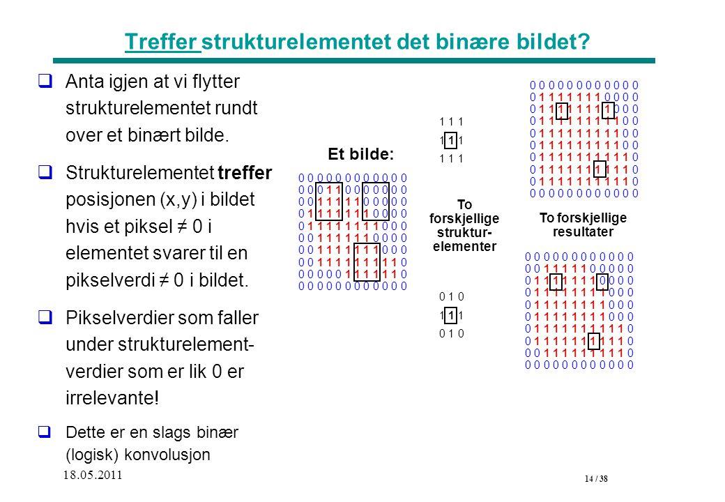14 / 38 18.05.2011 Treffer strukturelementet det binære bildet.