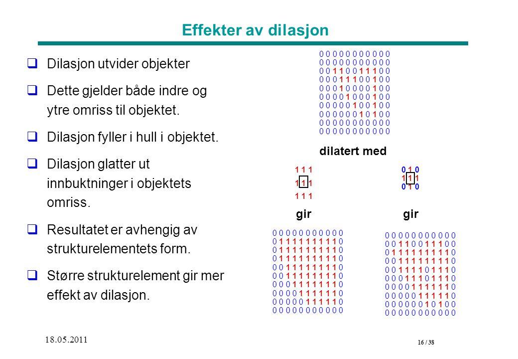 16 / 38 18.05.2011 Effekter av dilasjon 0 0 0 0 0 0 0 0 0 0 0 0 0 1 1 0 0 1 1 1 0 0 0 0 0 1 1 1 0 0 1 0 0 0 0 0 1 0 0 0 0 1 0 0 0 0 0 0 1 0 0 0 1 0 0 0 0 0 0 0 1 0 0 1 0 0 0 0 0 0 0 0 1 0 1 0 0 0 0 0 0 0 0 0 0 0 0 0  Dilasjon utvider objekter  Dette gjelder både indre og ytre omriss til objektet.