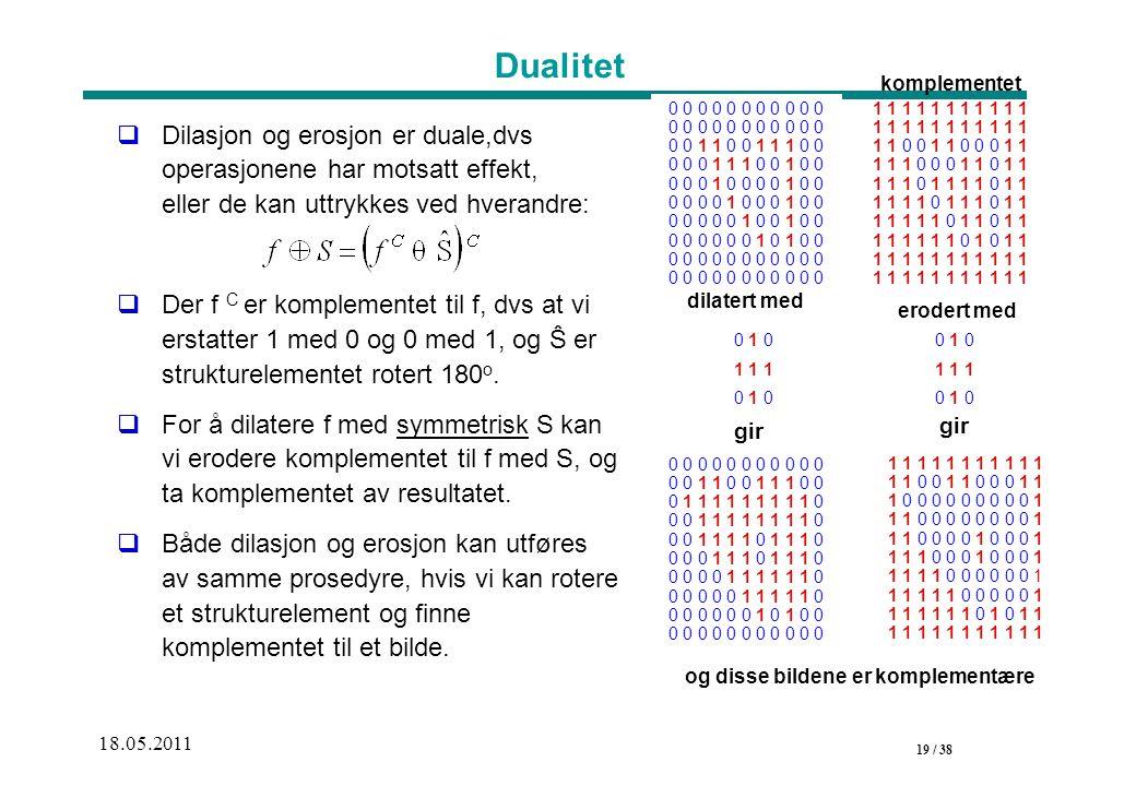 19 / 38 18.05.2011 Dualitet  Dilasjon og erosjon er duale,dvs operasjonene har motsatt effekt, eller de kan uttrykkes ved hverandre:  Der f C er komplementet til f, dvs at vi erstatter 1 med 0 og 0 med 1, og Ŝ er strukturelementet rotert 180 o.