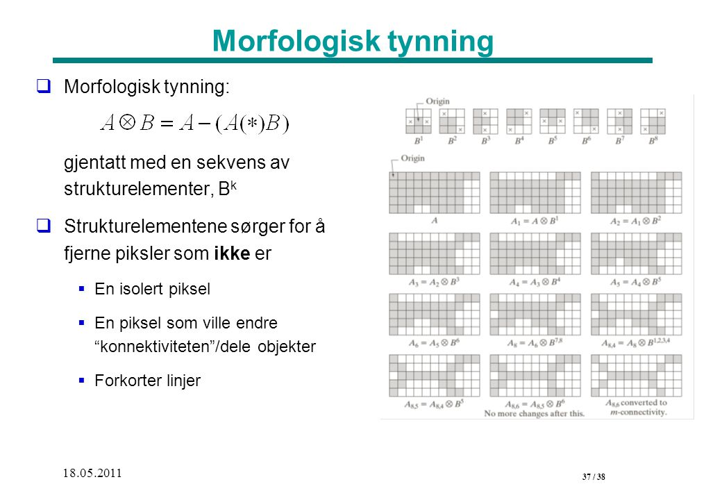 37 / 38 18.05.2011 Morfologisk tynning  Morfologisk tynning: gjentatt med en sekvens av strukturelementer, B k  Strukturelementene sørger for å fjerne piksler som ikke er  En isolert piksel  En piksel som ville endre konnektiviteten /dele objekter  Forkorter linjer
