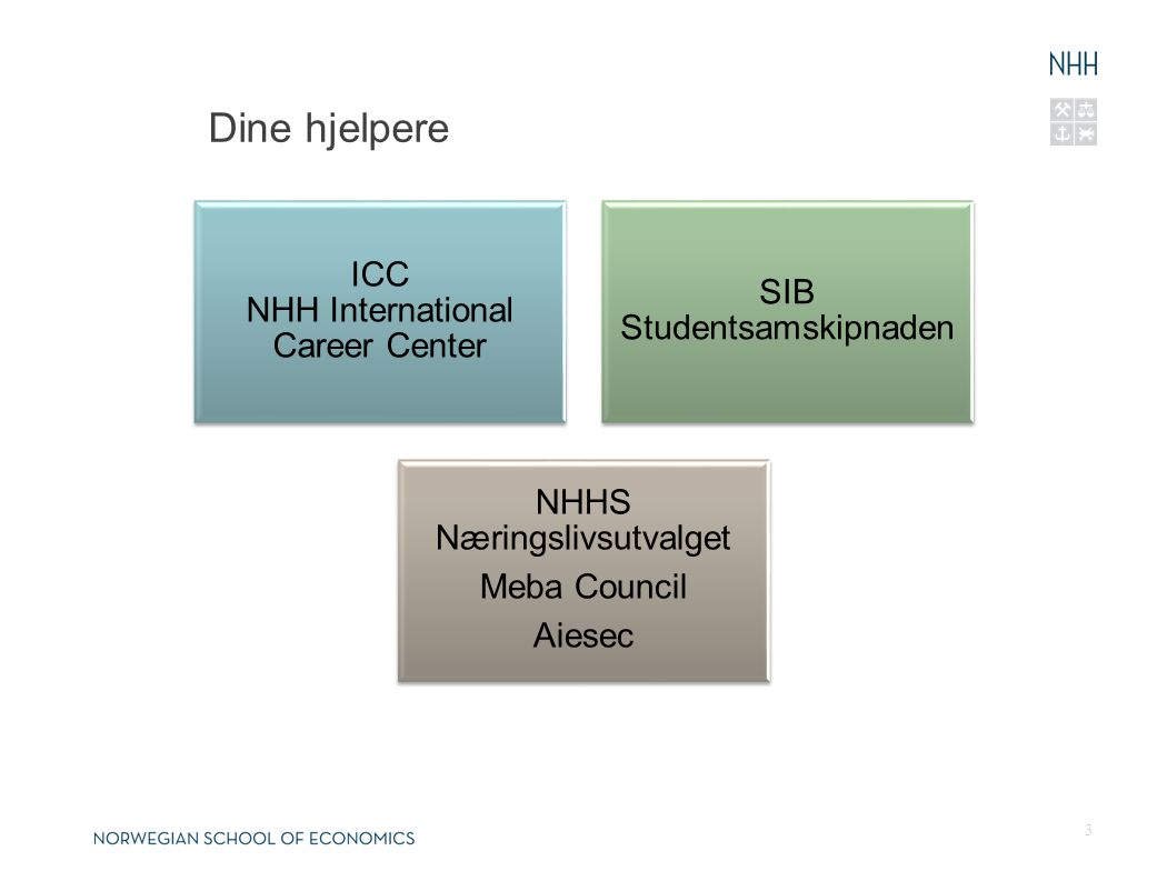 3 ICC NHH International Career Center SIB Studentsamskipnaden NHHS Næringslivsutvalget Meba Council Aiesec Dine hjelpere