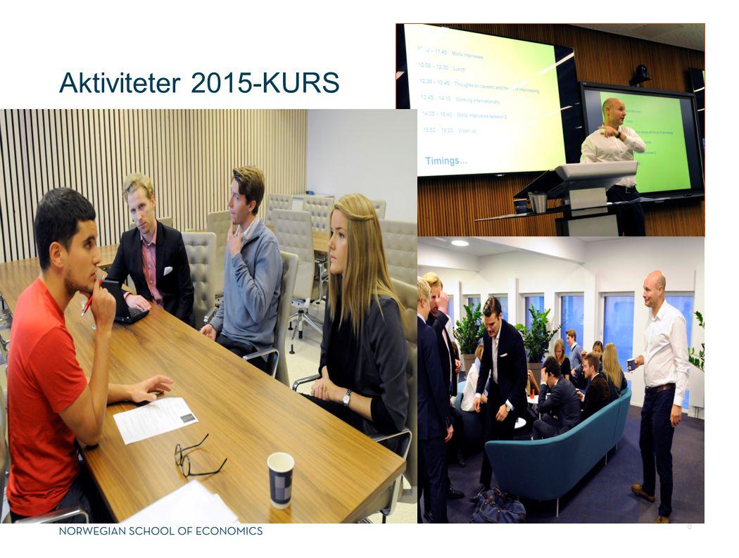 Aktiviteter 2015-KURS 6
