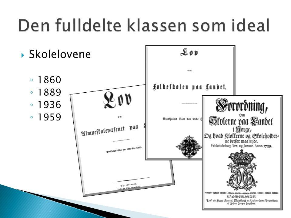  Skolelovene ◦ 1860 ◦ 1889 ◦ 1936 ◦ 1959