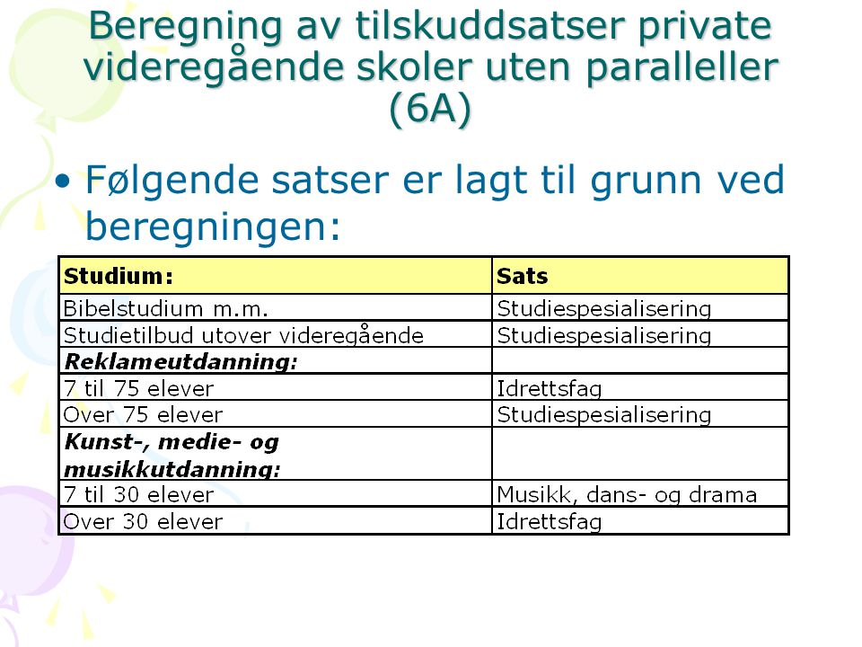 Beregning av tilskuddsatser private videregående skoler uten paralleller (6A) Følgende satser er lagt til grunn ved beregningen:
