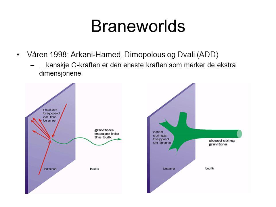 Braneworlds Våren 1998: Arkani-Hamed, Dimopolous og Dvali (ADD) –…kanskje G-kraften er den eneste kraften som merker de ekstra dimensjonene