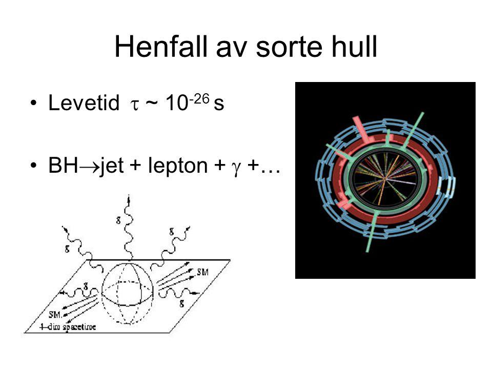 Henfall av sorte hull Levetid  ~ 10 -26 s BH  jet + lepton +  +…