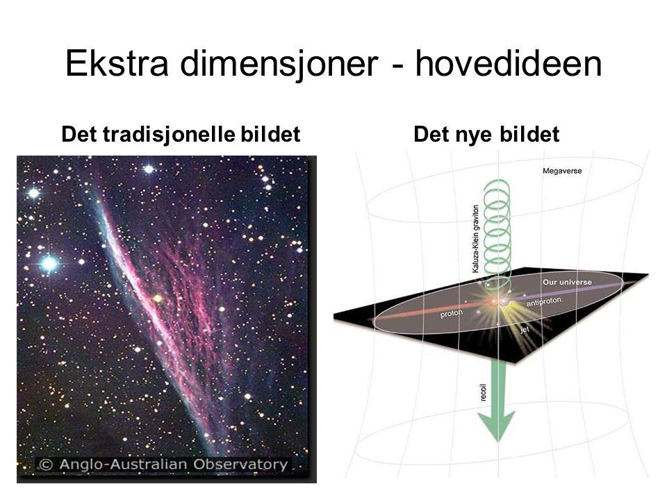 Ekstra dimensjoner - hovedideen Det tradisjonelle bildetDet nye bildet