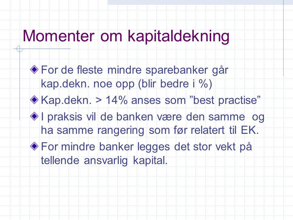 """Momenter om kapitaldekning For de fleste mindre sparebanker går kap.dekn. noe opp (blir bedre i %) Kap.dekn. > 14% anses som """"best practise"""" I praksis"""