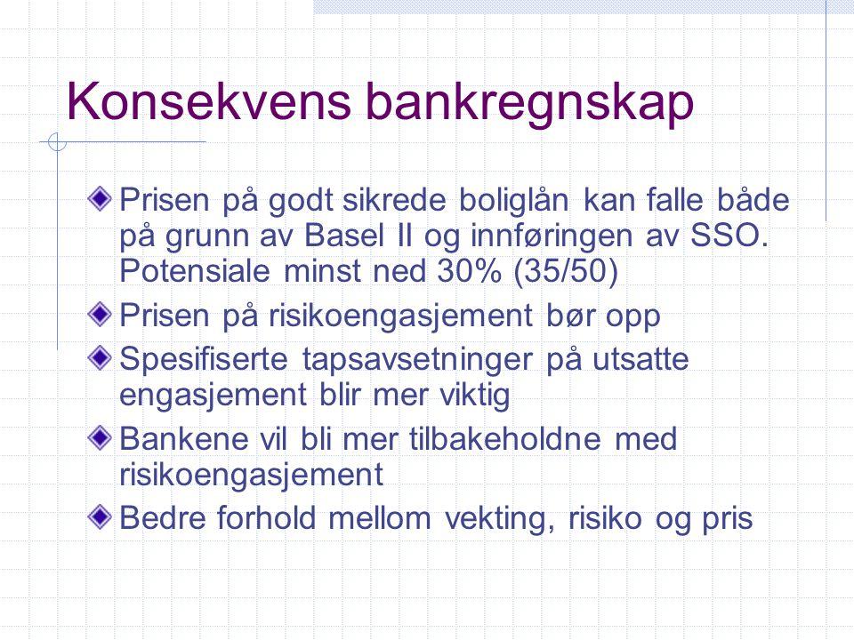 Konsekvens bankregnskap Prisen på godt sikrede boliglån kan falle både på grunn av Basel II og innføringen av SSO. Potensiale minst ned 30% (35/50) Pr