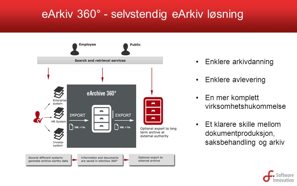 eArkiv 360° - selvstendig eArkiv løsning Enklere arkivdanning Enklere avlevering En mer komplett virksomhetshukommelse Et klarere skille mellom dokume