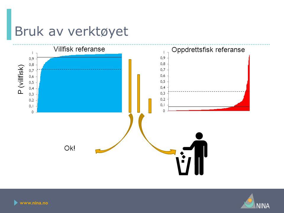 www.nina.no Bruk av verktøyet P (villfisk) Villfisk referanse Oppdrettsfisk referanse Ok!