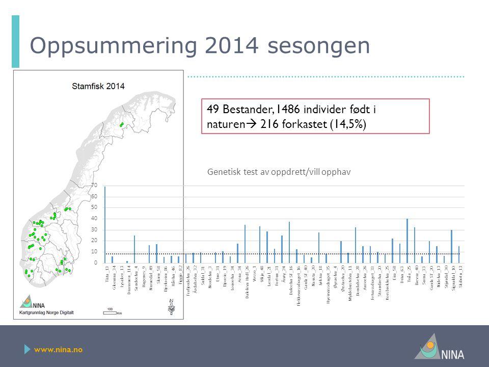 www.nina.no Oppsummering 2014 sesongen 49 Bestander, 1486 individer født i naturen  216 forkastet (14,5%)