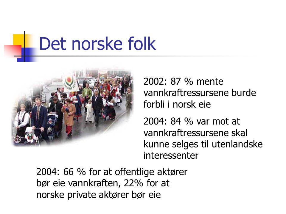 Det norske folk 2002: 87 % mente vannkraftressursene burde forbli i norsk eie 2004: 84 % var mot at vannkraftressursene skal kunne selges til utenland