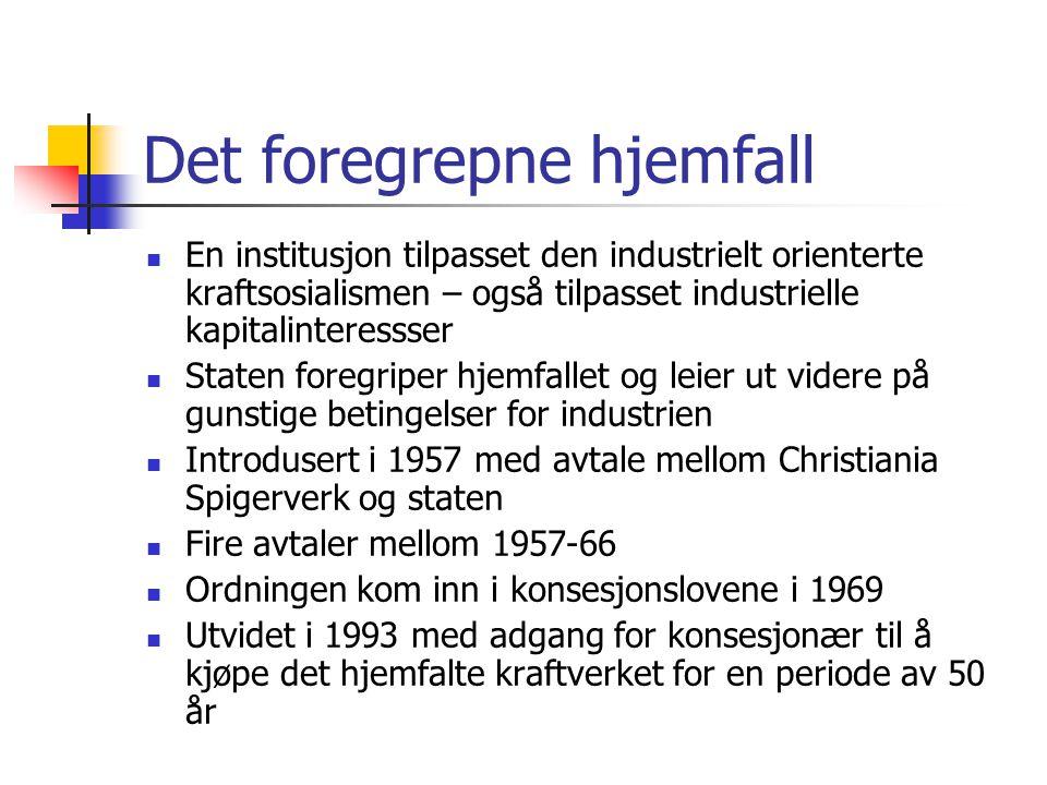 Kraftliberalismens pionerer Einar Hope Eivind Reiten Tormod Hermansen